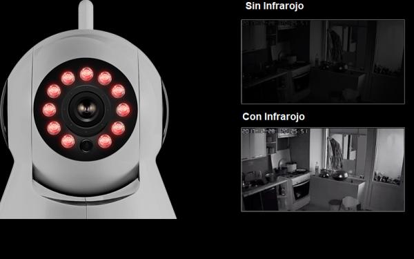 Camara Interior IP Cabezal Robotico 4