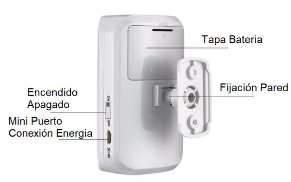 Sensor Movimiento Detalle