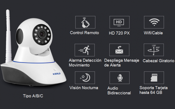 Camara Interior IP Cabezal Robotico