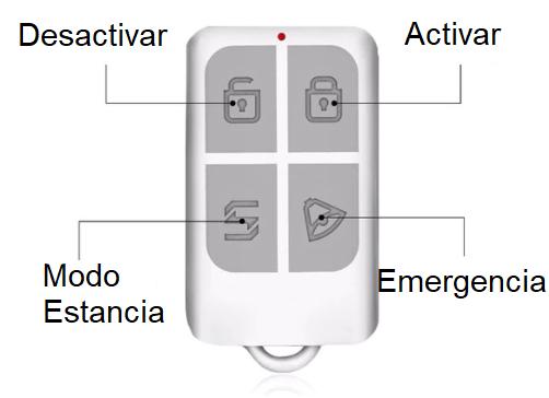 Control remoto Alarma